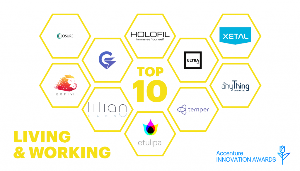 Top 10 - Living & Working theme